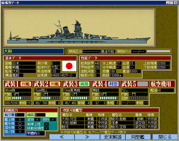 艦型データ(大和型)