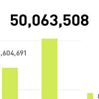 「LINE」、登録ユーザー数が世界5,000万人を突破