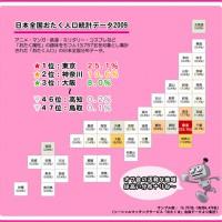 日本全国おたく人口統計データ2009