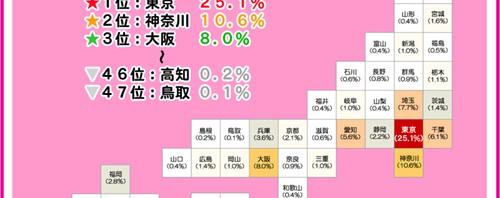 おたくま統計データ「日本全国おたくマップ」2009年度版発表!
