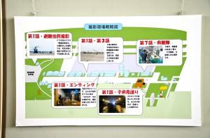 空飛ぶ広報室ロケ地マップ