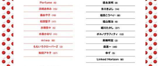 「第64回NHK紅白歌合戦」出場者2
