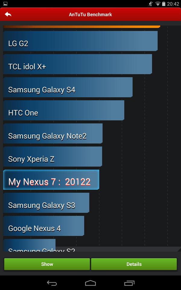 Nexus7_Benchmark_02