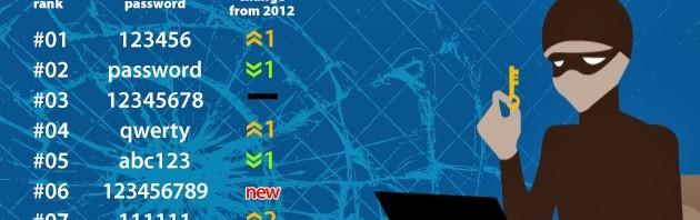 最も危険なパスワード1位「123456」―SplashData社『ワーストパスワードオブ2013』発表