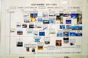 JAXAの開発・運用への寄与