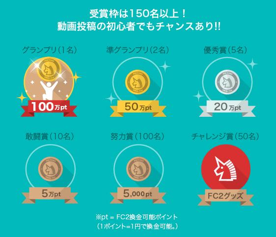 FC2動画  グッド投稿者コンテスト