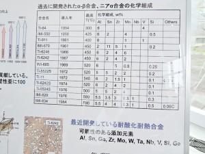 これまでの耐熱合金の材料比と特性