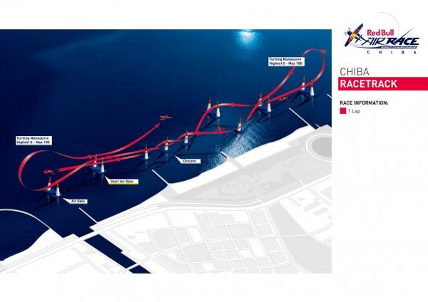 千葉大会のレーストラック(画像提供:Red Bull)