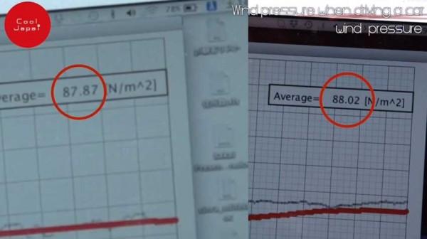 Dカップの感触=時速60kmの風圧02