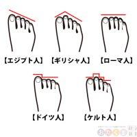 あなたの足の指は何型?ルーツや性格がわかっちゃう…