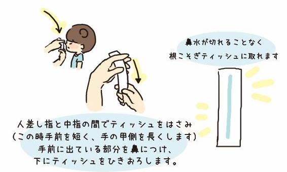 鼻タレちゃんの母ちゃん必見!驚くほどするっと鼻水が取れる方法が話題