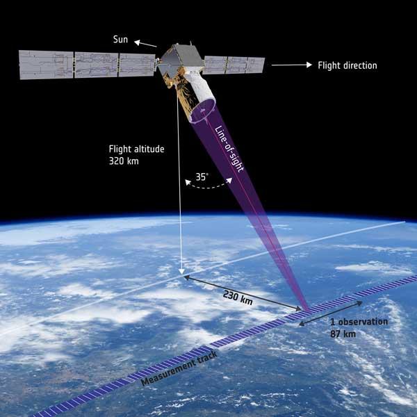 アイオロスの観測イメージ(画像:ESA)