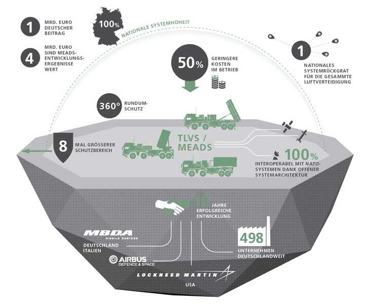 TLVSの効果についての説明図(image:MBDA Deutschland)