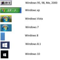 「スタートボタン」というのは時代遅れ?Windowsのアイ…