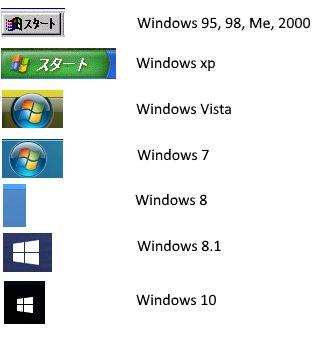 「スタートボタン」というのは時代遅れ?Windowsのアイコンの変遷が話題に