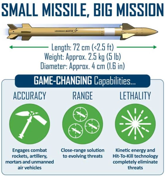 MHTKの概要(Image:Lockheed Martin)