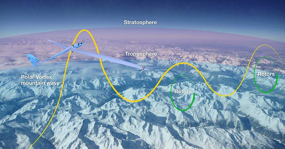 Perlan 2滑空のイメージ