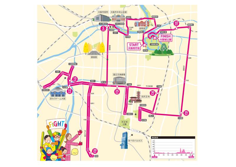 連続落選者に朗報 「大阪マラソン」マラソン定員&連続落選者枠を拡大!新コースも発表