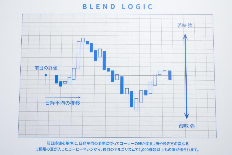 平均 リアル 日経 株価