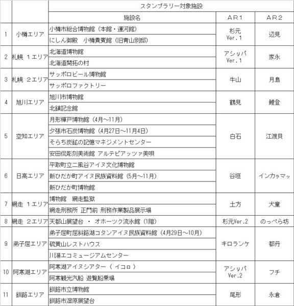 http://otakei.otakuma.net/wp/wp-content/uploads/2019/04/GoldenKamui_Stamp2019_Spot.jpg