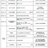 成田空港「空の日フェスティバル2019」台風被害により9月…