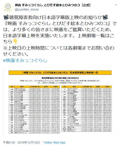 「映画 すみっコぐらし」制作チームグッジョブ!聴覚障害者向け日本語字幕版上映を実施