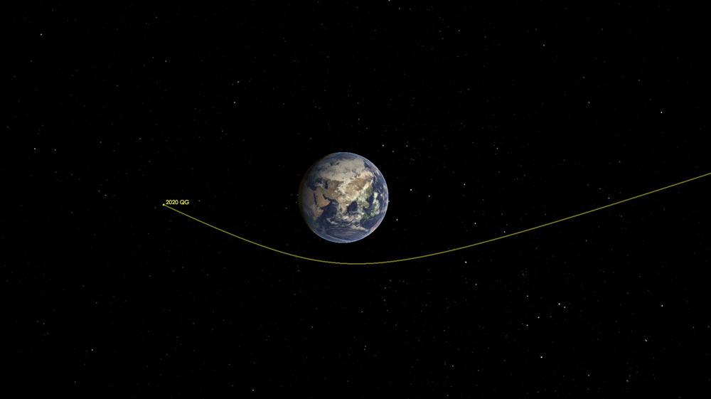 車サイズの小惑星 人工衛星より近い距離で地球の脇を通過
