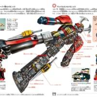 学研の図鑑シリーズに「スーパー戦隊」が登場
