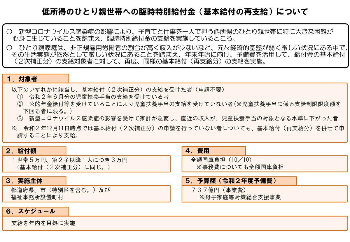 令和2年度予備費分の「臨時特別給付金(基本給付の再支給)」の手引き(厚生労働省特設サイトより)