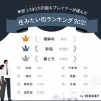 年収1000万円超えが選ぶ「住みたい街」 第1位は南麻布