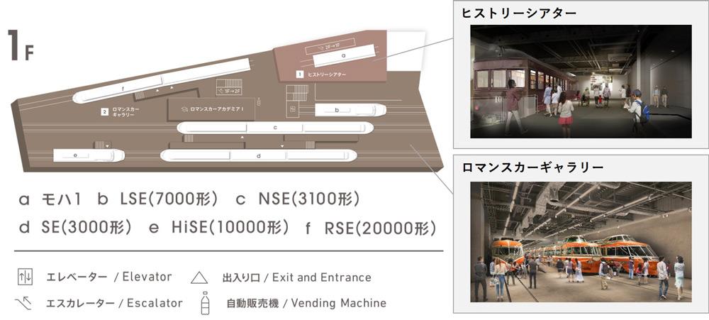 小田急「ロマンスカーミュージアム」1階