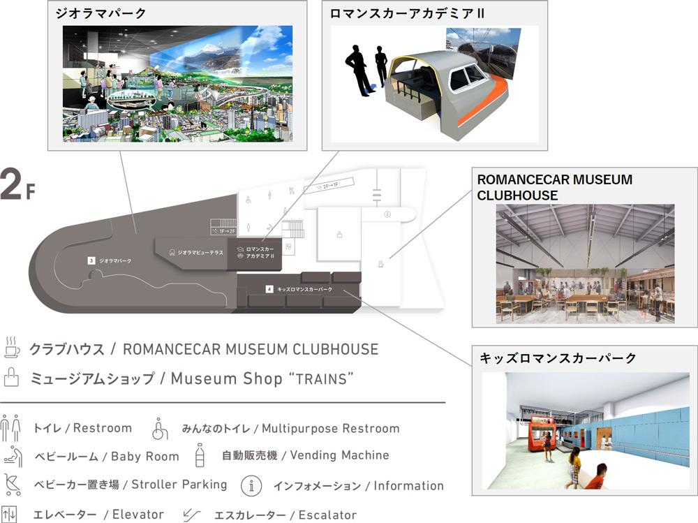 小田急「ロマンスカーミュージアム」2階