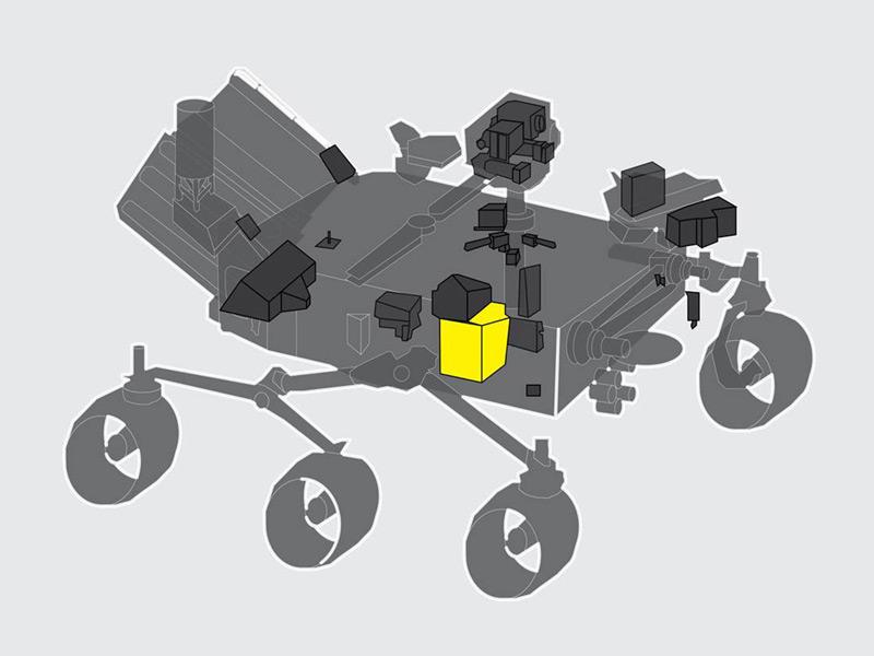 「Perseverance」におけるMOXIEの搭載位置(Image:NASA/JPL-Caltech)