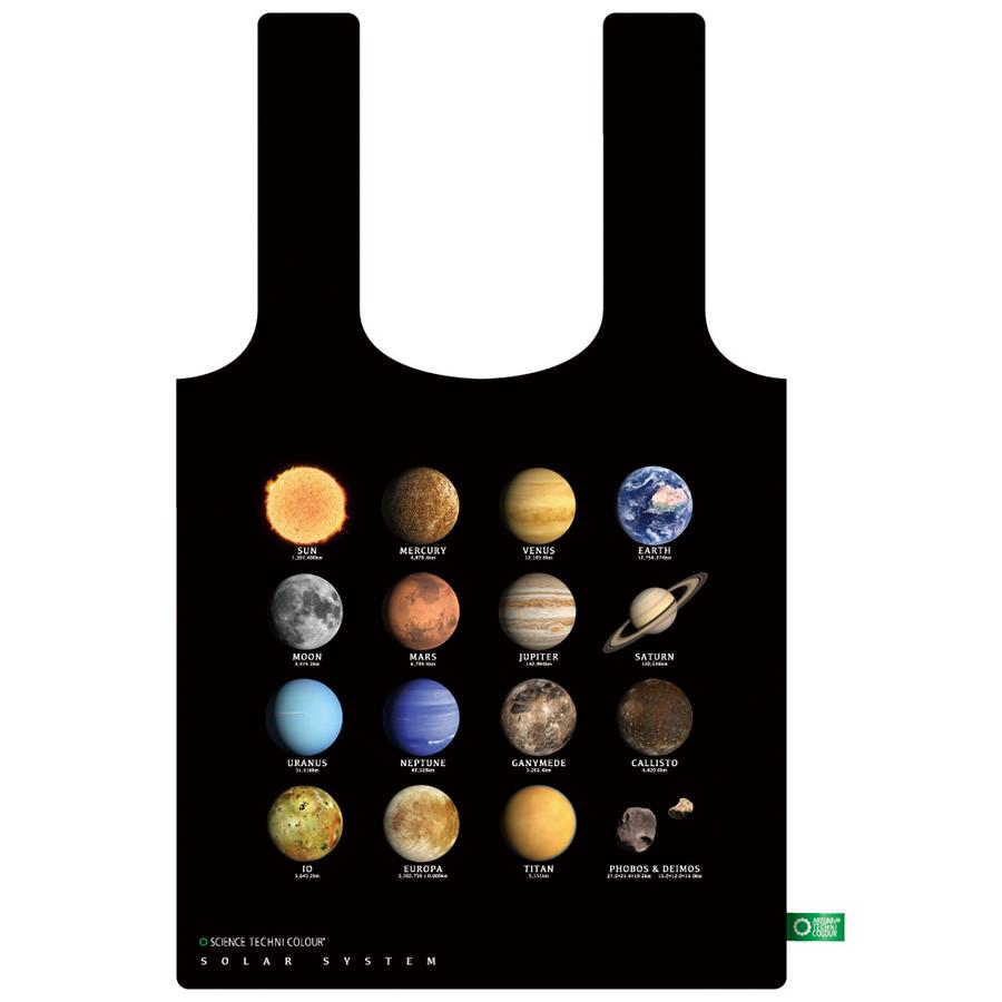 太陽系天体図