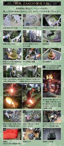 水沢鋳物工業協同組合の技術で、「ザクの頭部」という鋳物としては異例の形状を見事に再現