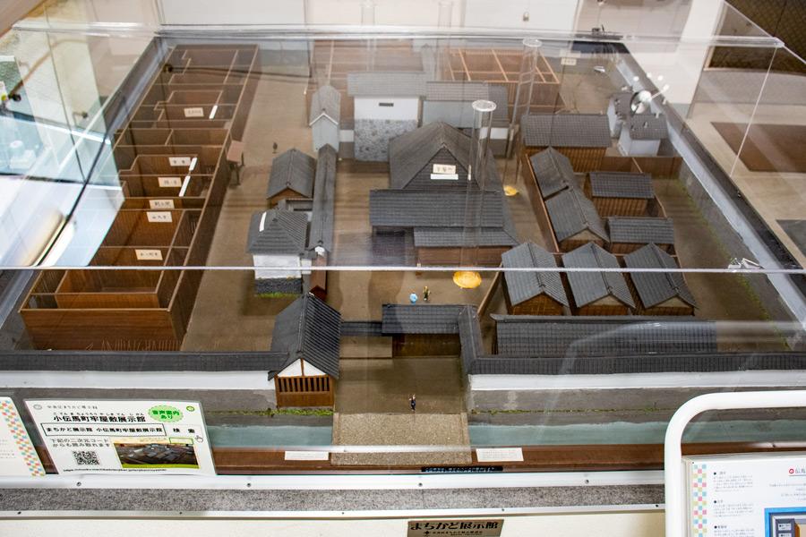 「小伝馬町牢屋敷展示館」の再現模型