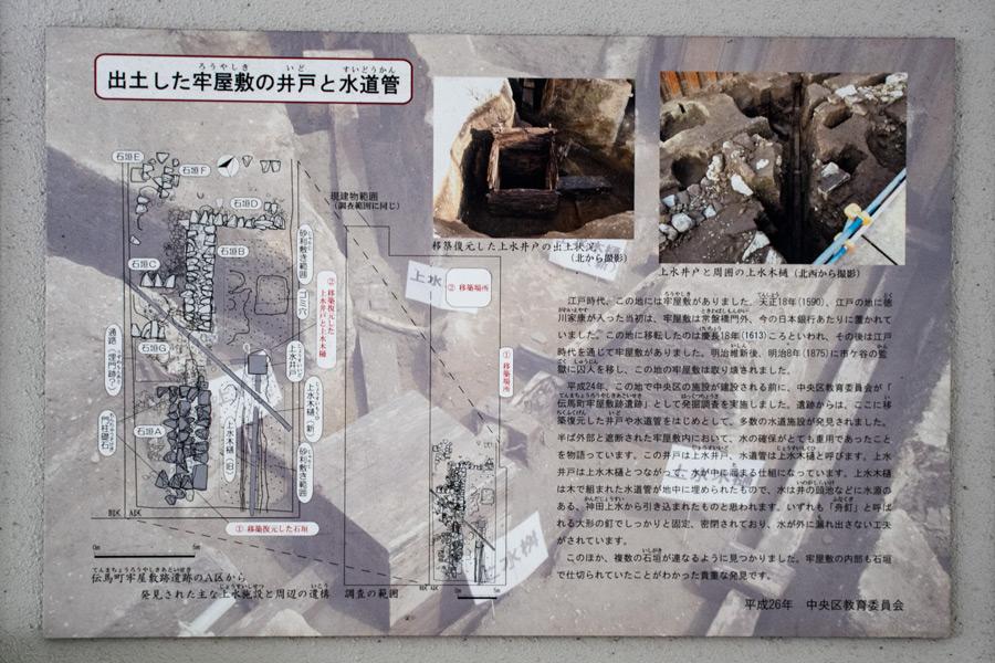 「伝馬町牢屋敷の井戸と浄水樋」説明板