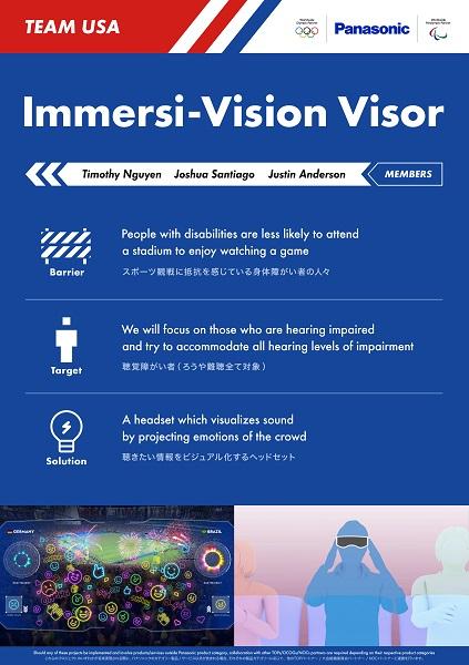 聴きたい情報をビジュアル化するヘッドセット「Immersi-Vision Visor」