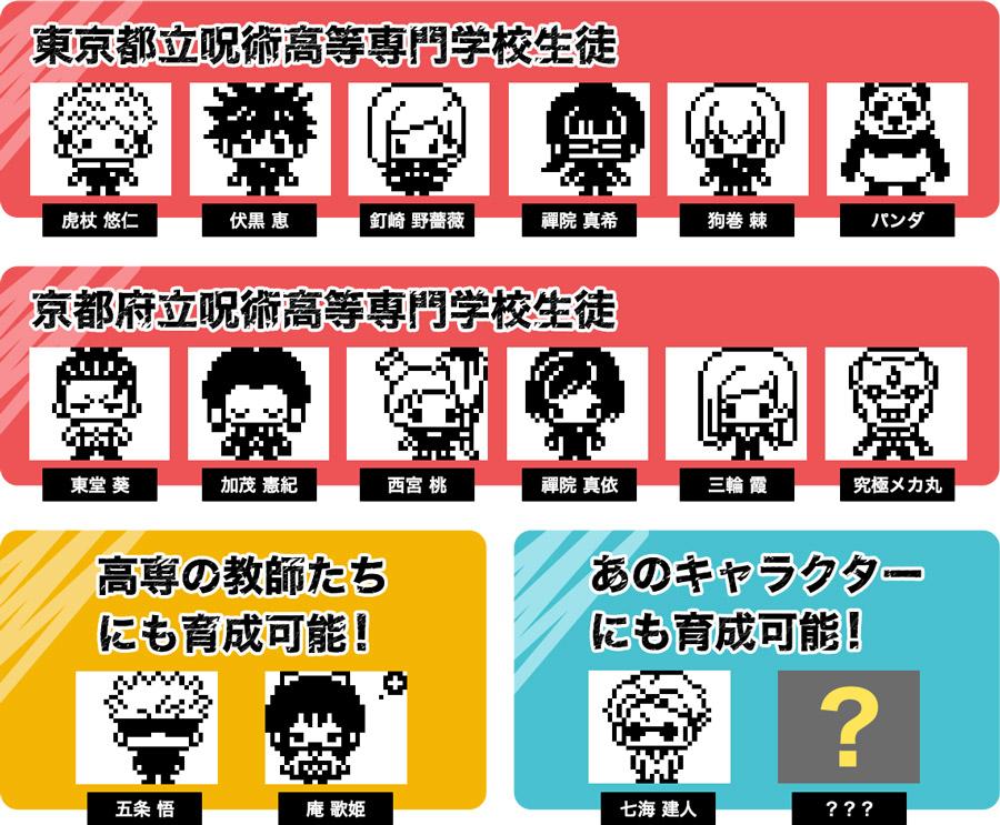 育成できるキャラクターは全16種類