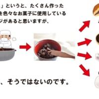 餡子を甘く見てはいけない 北海道・はこだて柳屋が…