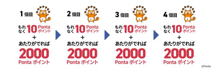 ローソン銀行ATMを利用すると、Pontaポイントと交換可能なスタンプがたまる新サービス