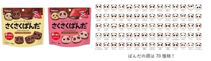 ぱんだの顔は70種類