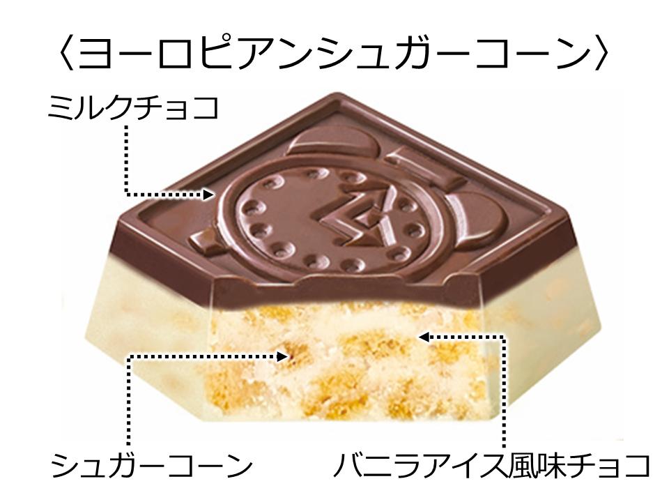 ミルクチョコとバニラアイス風味チョコの2層構造