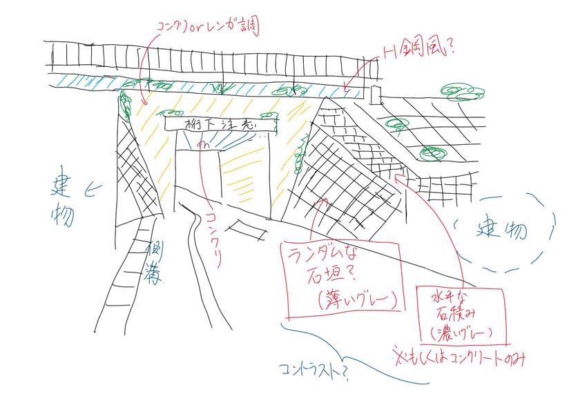 跨道橋のスケッチ(Ruinsさん提供)