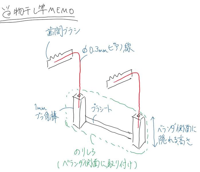物干し台の設計図(Ruinsさん提供)